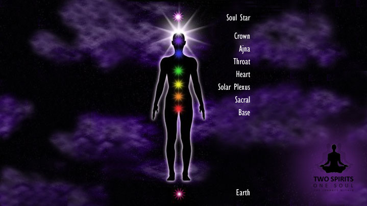 soul-star-and-earth-star-chakras