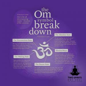 the-om-symbol-break-down